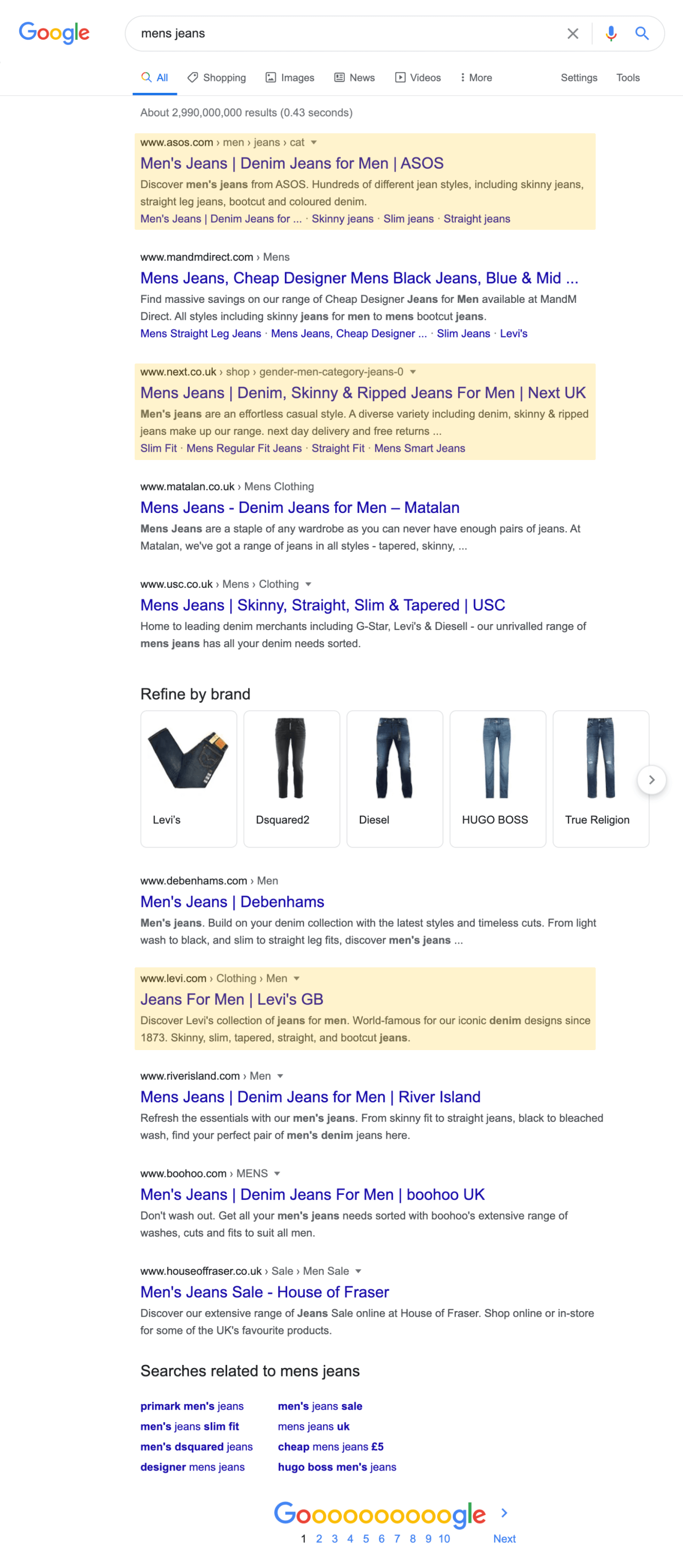 SERP screenshot for mens jeans with results highlighted.