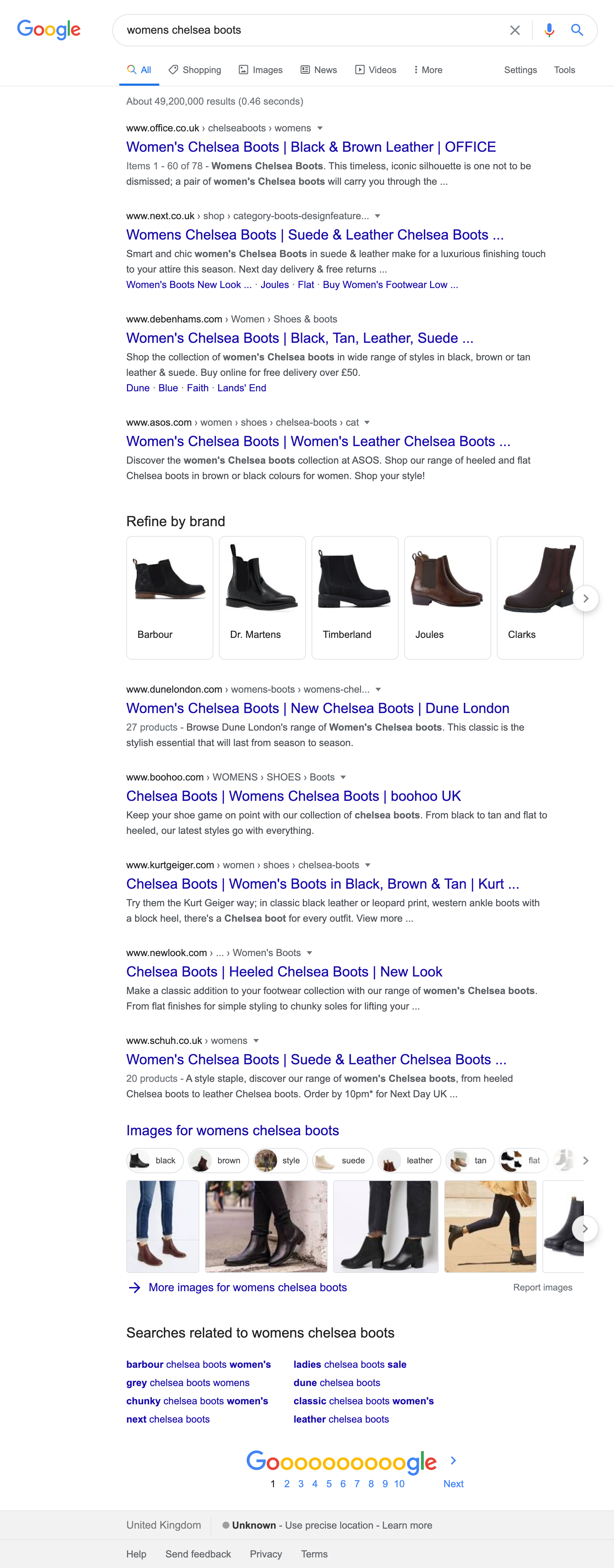 SERP for womens chelsea boots.